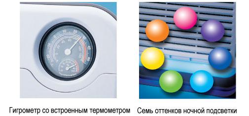 Гигрометр и подсветка воздухоочистителя AIC GH-2173
