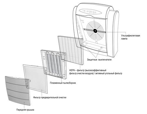 cхема AirComfort 2800