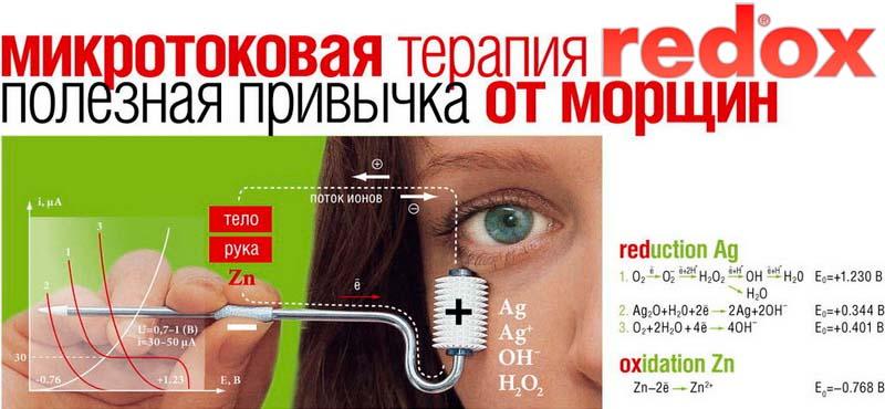 Схема биотренажера Доктор Редоксч